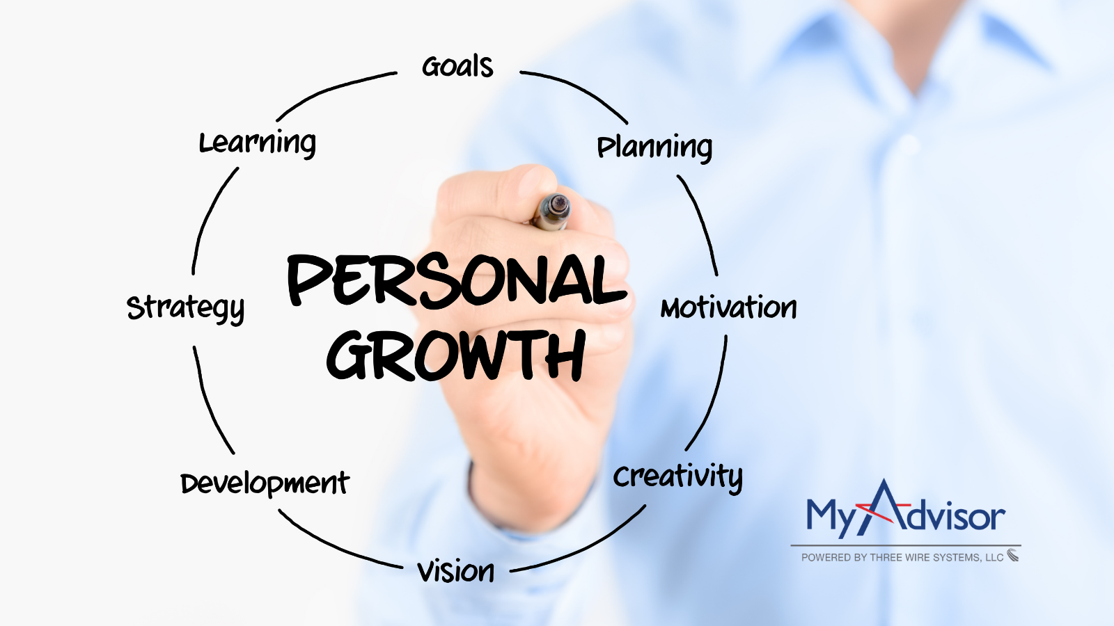 The Importance of Personal Growth for Life and Career